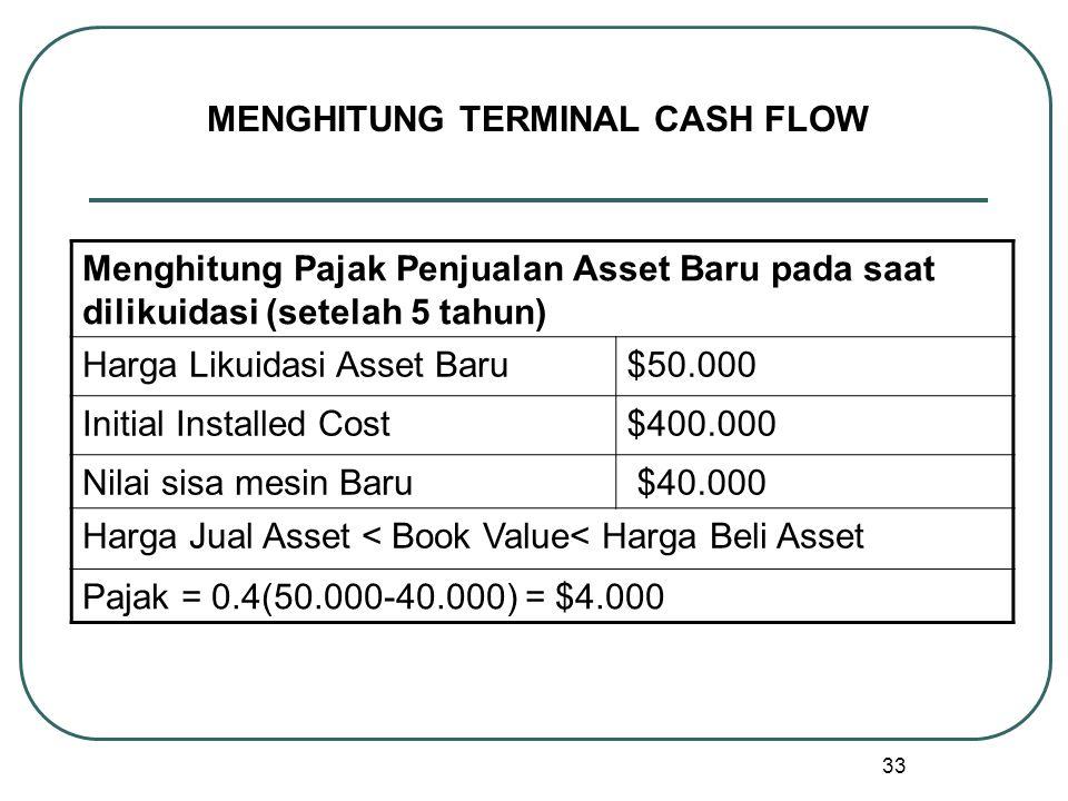 33 MENGHITUNG TERMINAL CASH FLOW Menghitung Pajak Penjualan Asset Baru pada saat dilikuidasi (setelah 5 tahun) Harga Likuidasi Asset Baru$50.000 Initial Installed Cost$400.000 Nilai sisa mesin Baru $40.000 Harga Jual Asset < Book Value< Harga Beli Asset Pajak = 0.4(50.000-40.000) = $4.000