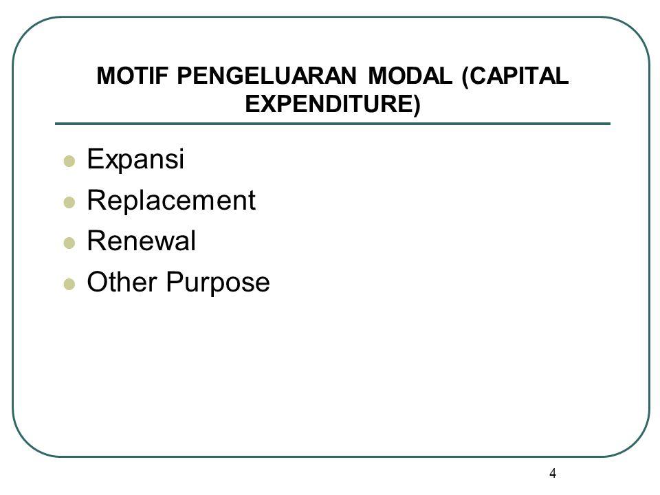 4 MOTIF PENGELUARAN MODAL (CAPITAL EXPENDITURE) Expansi Replacement Renewal Other Purpose