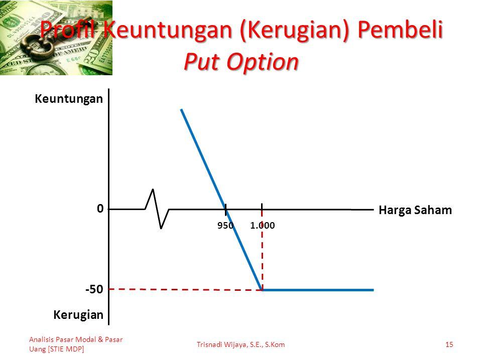 Profil Keuntungan (Kerugian) Pembeli Put Option Analisis Pasar Modal & Pasar Uang [STIE MDP] Trisnadi Wijaya, S.E., S.Kom15 -50 1.000 950 0 Keuntungan