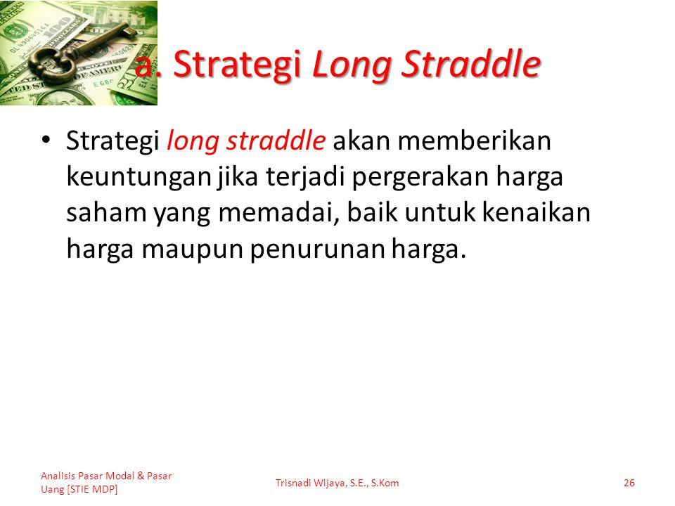 a. Strategi Long Straddle Strategi long straddle akan memberikan keuntungan jika terjadi pergerakan harga saham yang memadai, baik untuk kenaikan harg