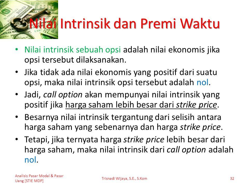 Nilai Intrinsik dan Premi Waktu Nilai intrinsik sebuah opsi adalah nilai ekonomis jika opsi tersebut dilaksanakan. Jika tidak ada nilai ekonomis yang