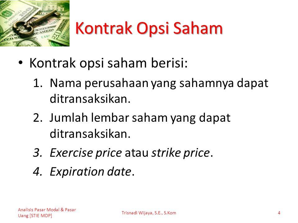 Posisi Opsi Beli Jika Harga Pasar Saham (P):Posisi Opsi Beli (Call Option) Rp 1.250,-In the money Rp 1.200,-In the money Rp 1.100,-At the money Rp 1.000,-Out the money Rp 900,-Out the money Analisis Pasar Modal & Pasar Uang [STIE MDP] Trisnadi Wijaya, S.E., S.Kom35 Exercise Price= Rp 1.100,-