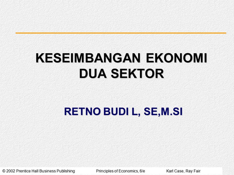 © 2002 Prentice Hall Business PublishingPrinciples of Economics, 6/eKarl Case, Ray Fair Perekonomian dua sektor adalah : perekonomian yang terdiri dari sektor rumah tangga dan perusahaan.
