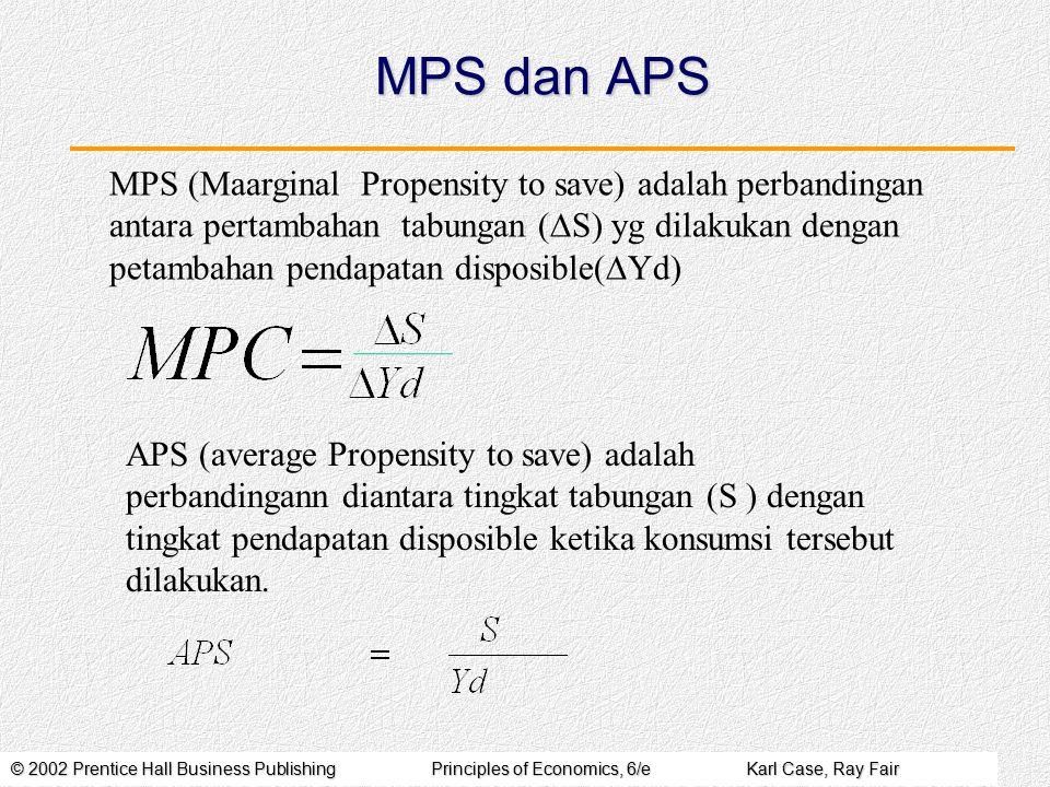 © 2002 Prentice Hall Business PublishingPrinciples of Economics, 6/eKarl Case, Ray Fair MPS dan APS MPS (Maarginal Propensity to save) adalah perbandi