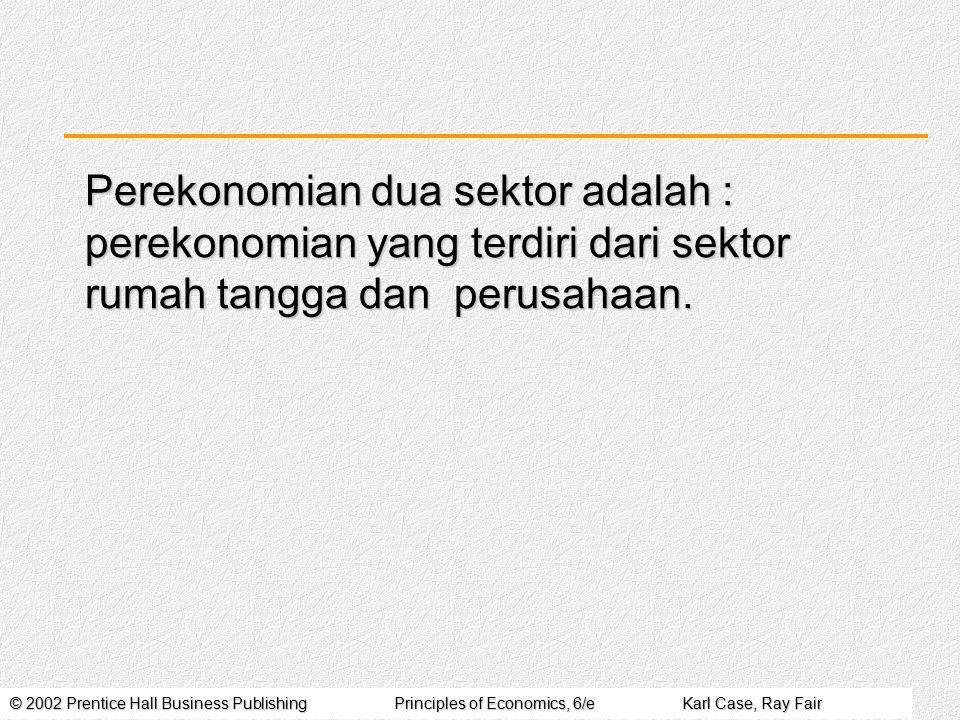 © 2002 Prentice Hall Business PublishingPrinciples of Economics, 6/eKarl Case, Ray Fair Perekonomian dua sektor adalah : perekonomian yang terdiri dar
