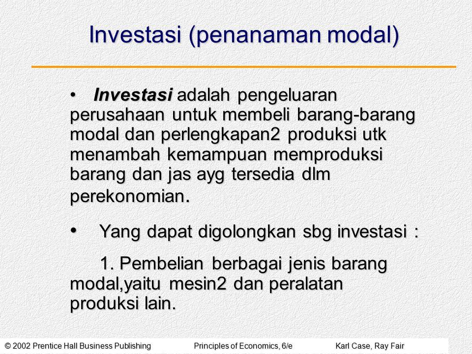 © 2002 Prentice Hall Business PublishingPrinciples of Economics, 6/eKarl Case, Ray Fair Investasi (penanaman modal) Investasi adalah pengeluaran perus