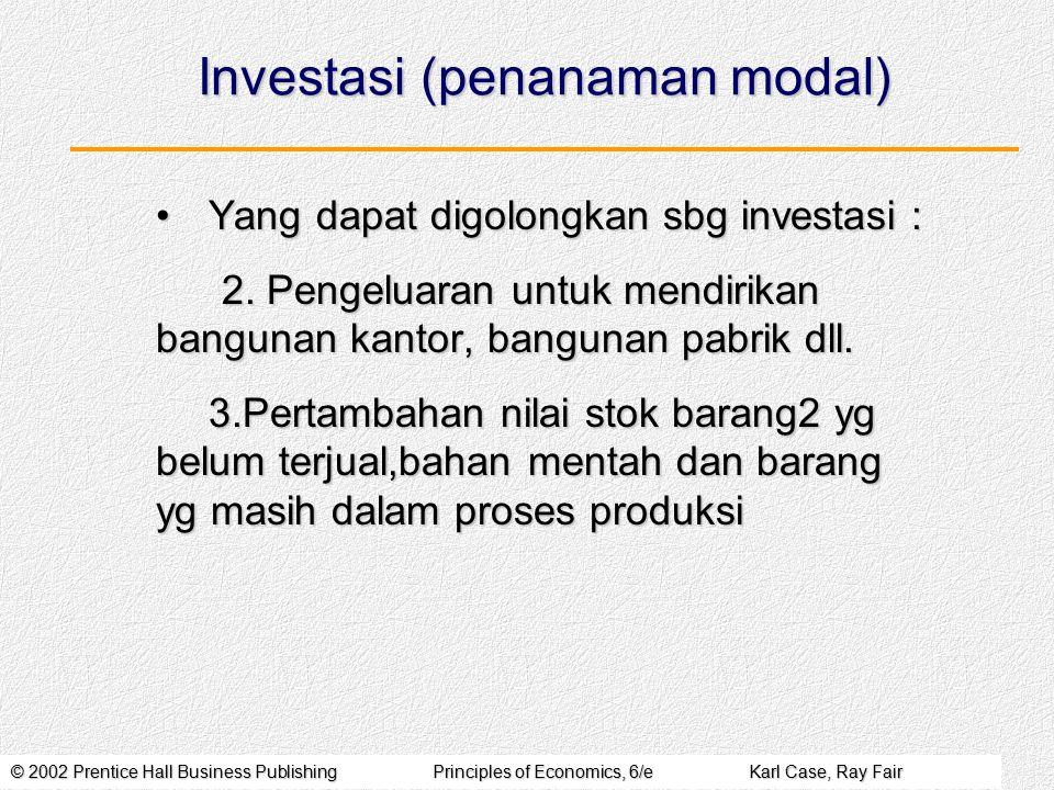© 2002 Prentice Hall Business PublishingPrinciples of Economics, 6/eKarl Case, Ray Fair Investasi (penanaman modal) Yang dapat digolongkan sbg investa
