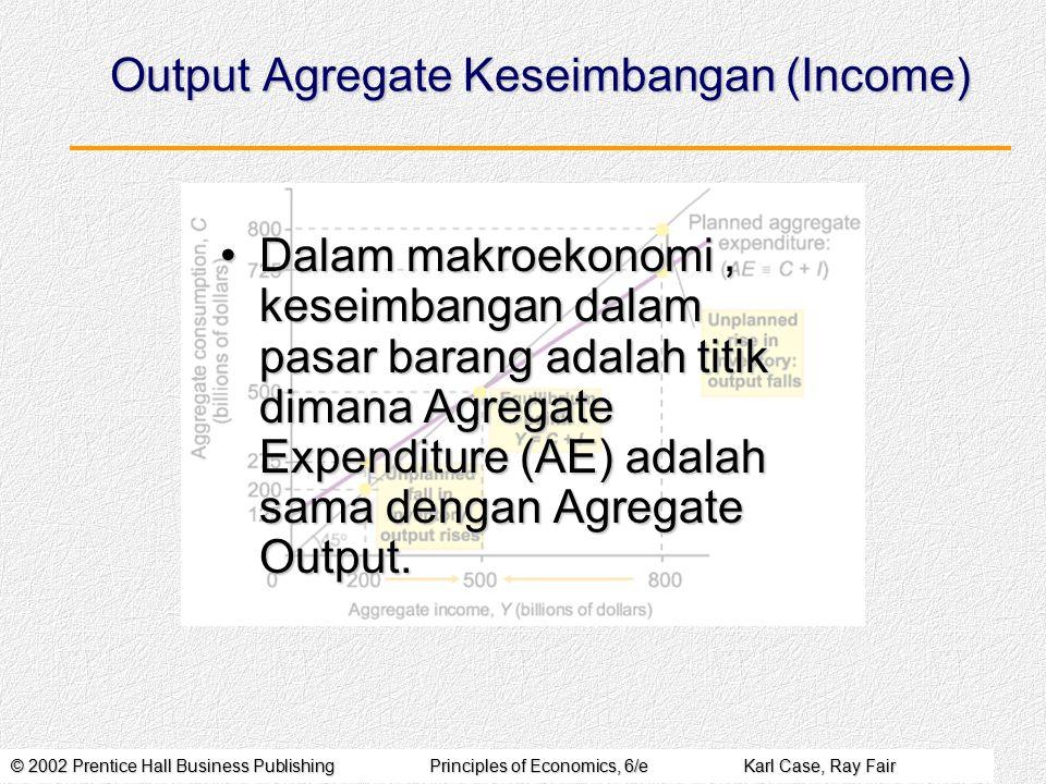 © 2002 Prentice Hall Business PublishingPrinciples of Economics, 6/eKarl Case, Ray Fair Output Agregate Keseimbangan (Income) Dalam makroekonomi, kese