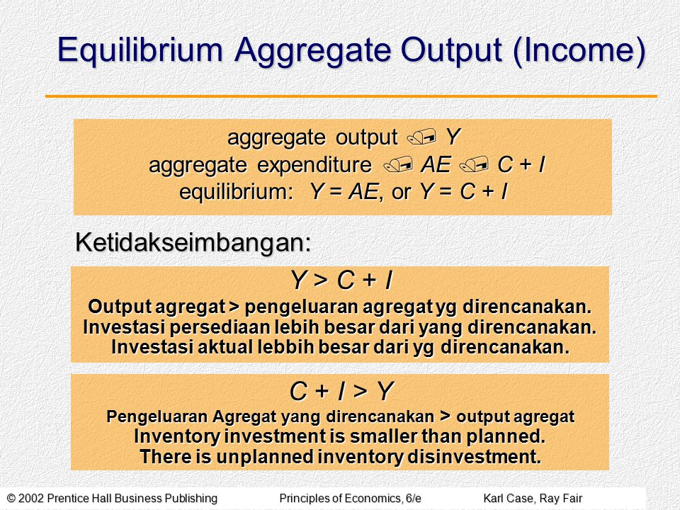 © 2002 Prentice Hall Business PublishingPrinciples of Economics, 6/eKarl Case, Ray Fair Equilibrium Aggregate Output (Income) aggregate output / Y agg
