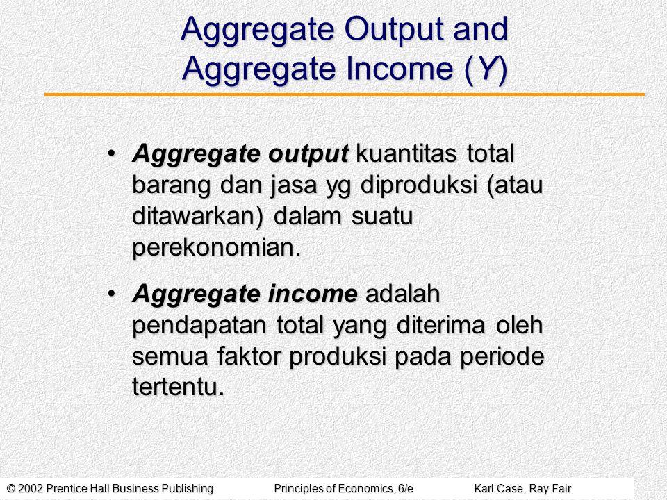 © 2002 Prentice Hall Business PublishingPrinciples of Economics, 6/eKarl Case, Ray Fair Aggregate Output and Aggregate Income (Y) Aggregate output (income) (Y) kombinasi istilah yang digunakan untuk mengingatkan kesetaraan yg tepat antara output agregat dan pendapatan agregat.Aggregate output (income) (Y) kombinasi istilah yang digunakan untuk mengingatkan kesetaraan yg tepat antara output agregat dan pendapatan agregat.