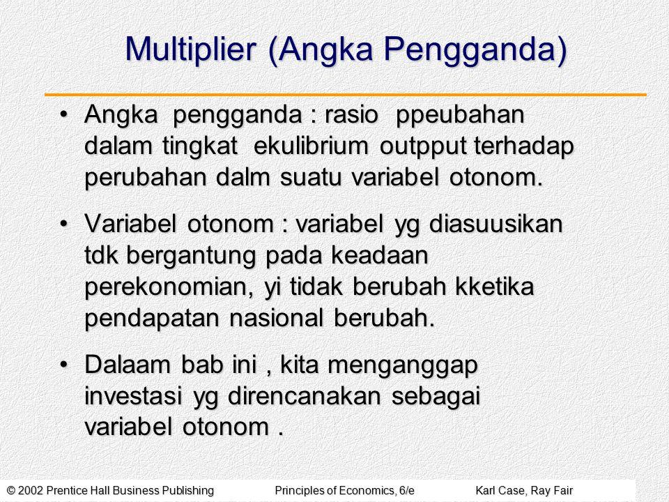 © 2002 Prentice Hall Business PublishingPrinciples of Economics, 6/eKarl Case, Ray Fair Multiplier (Angka Pengganda) Angka pengganda : rasio ppeubahan