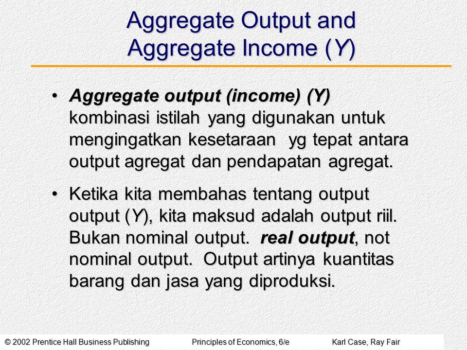 © 2002 Prentice Hall Business PublishingPrinciples of Economics, 6/eKarl Case, Ray Fair Output Agregate Keseimbangan (Income) Dalam makroekonomi, keseimbangan dalam pasar barang adalah titik dimana Agregate Expenditure (AE) adalah sama dengan Agregate Output.Dalam makroekonomi, keseimbangan dalam pasar barang adalah titik dimana Agregate Expenditure (AE) adalah sama dengan Agregate Output.
