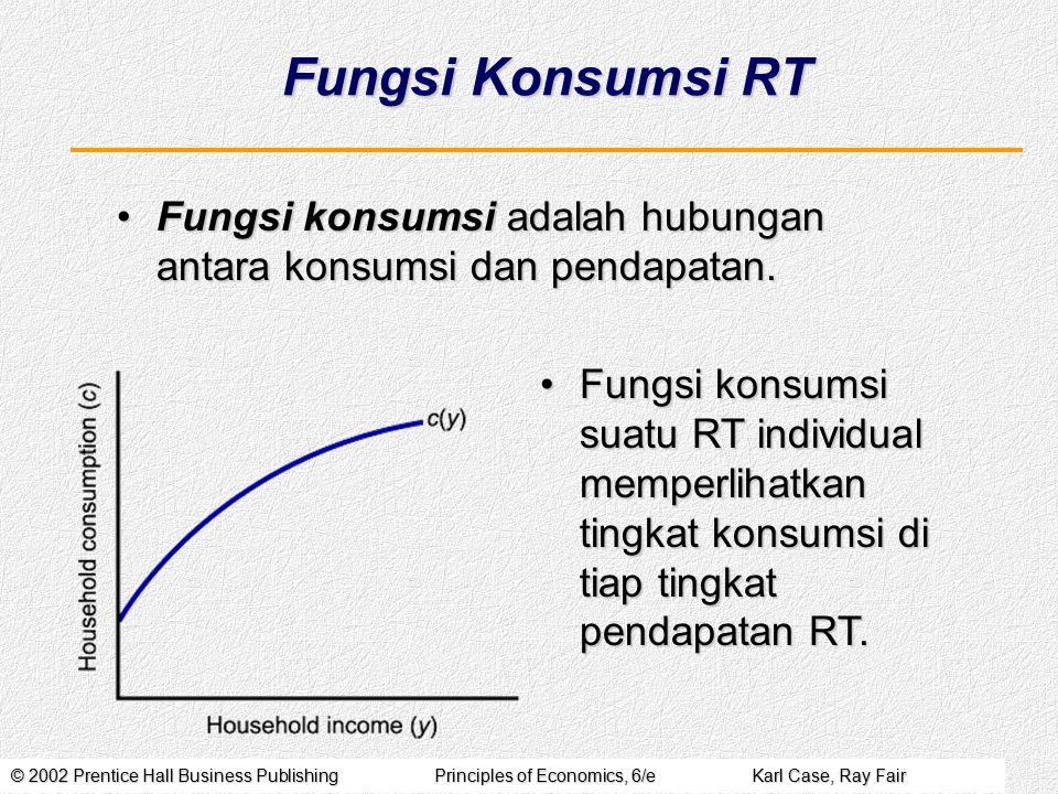 © 2002 Prentice Hall Business PublishingPrinciples of Economics, 6/eKarl Case, Ray Fair Fungsi Konsumsi RT Fungsi konsumsi adalah hubungan antara kons