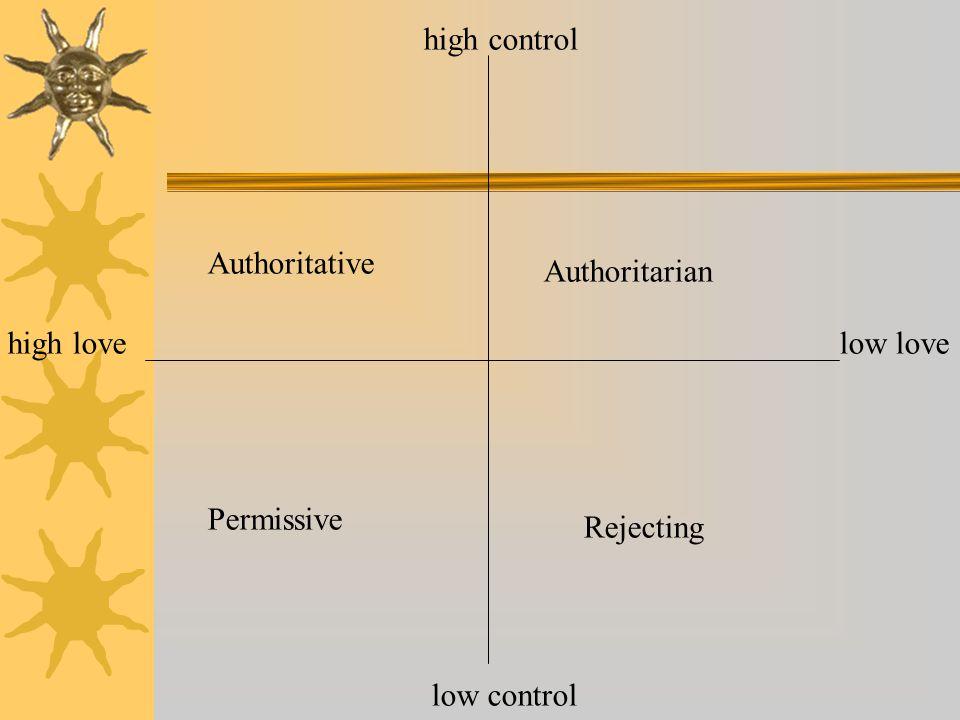 Otoriter  Menetapkan aturan dan ekspektasi yang ketat dan melaksanakannya secara ketat pula  Menuntut dan mengharapkan ketaatan.