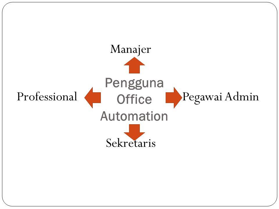 Macam Office Automation Sistem Komunikasi Elektronik Sistem Kolaborasi Elektronik Sistem Publikasi – Pengolahan Imej Sistem Pengolahan KAntor Sistem Elektronik Formal Sistem Elektronik Informal