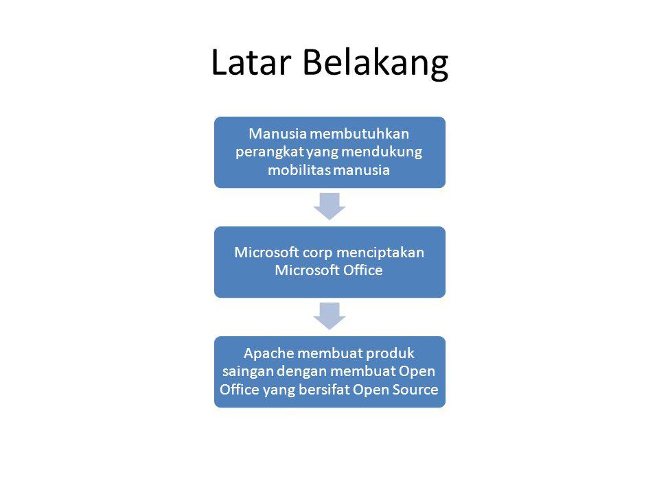 Latar Belakang Manusia membutuhkan perangkat yang mendukung mobilitas manusia Microsoft corp menciptakan Microsoft Office Apache membuat produk sainga