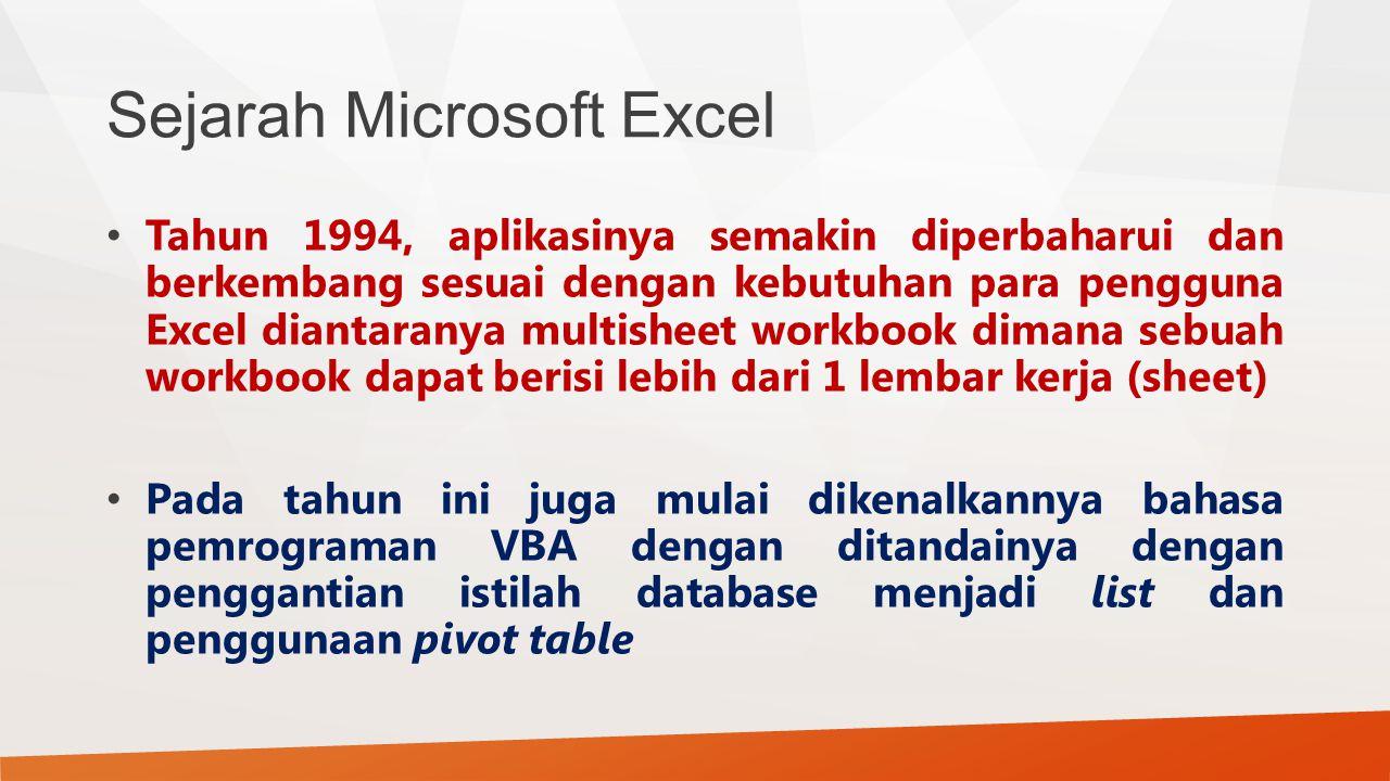 Sejarah Microsoft Excel Tahun 1994, aplikasinya semakin diperbaharui dan berkembang sesuai dengan kebutuhan para pengguna Excel diantaranya multisheet
