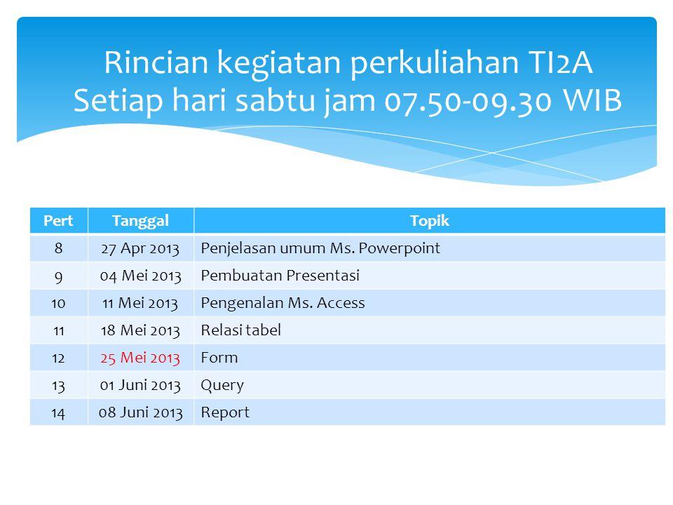 Rincian kegiatan perkuliahan TI2A Setiap hari sabtu jam 07.50-09.30 WIB PertTanggalTopik 827 Apr 2013Penjelasan umum Ms. Powerpoint 904 Mei 2013Pembua
