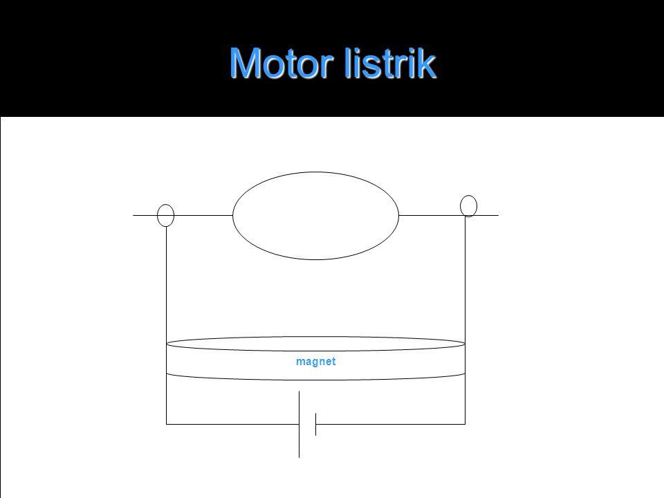 Motor listrik magnet