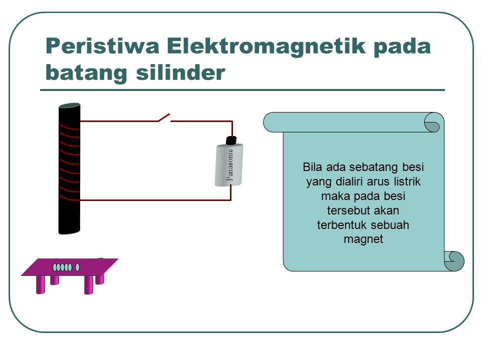 Peristiwa Elektromagnetik pada batang silinder Panasonic Bila ada sebatang besi yang dialiri arus listrik maka pada besi tersebut akan terbentuk sebuah magnet