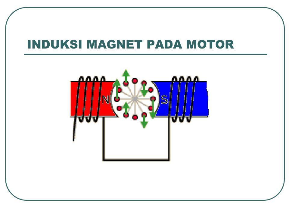 INDUKSI MAGNET PADA MOTOR