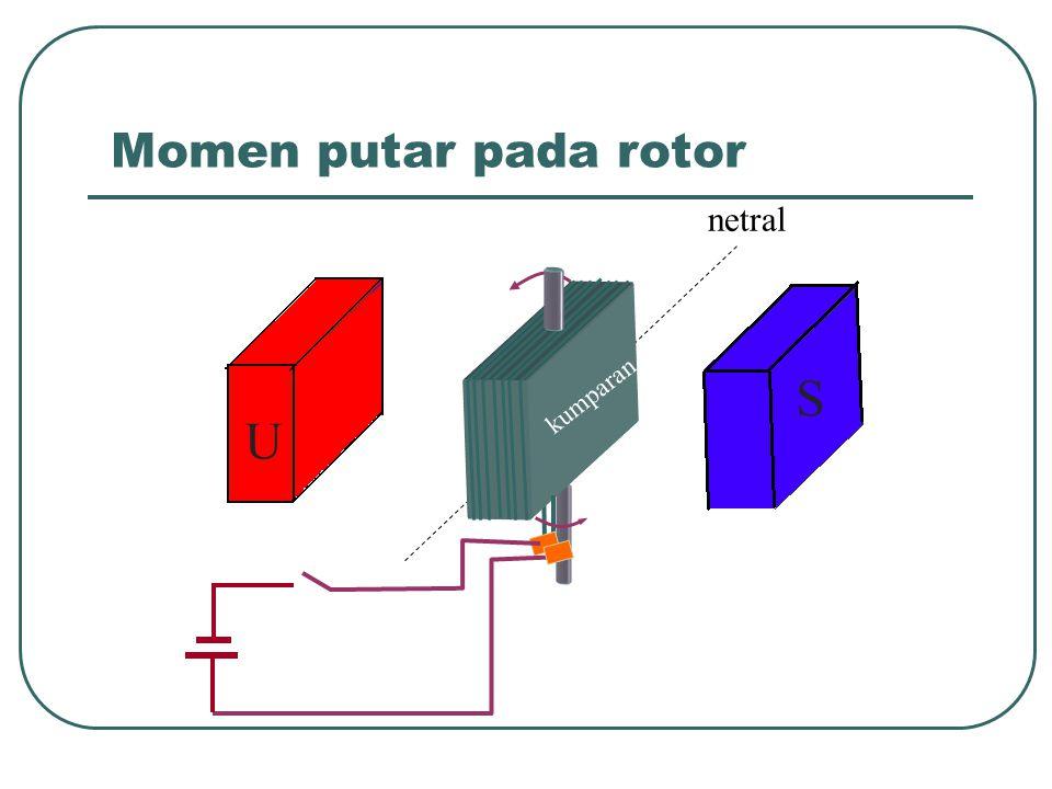 Induksi elektromagnetik F F I B Bila ada sebuah kawat yang dialiri arus listrik dan berada diantara kedua kutub magnet yang berbeda maka akan menimbul