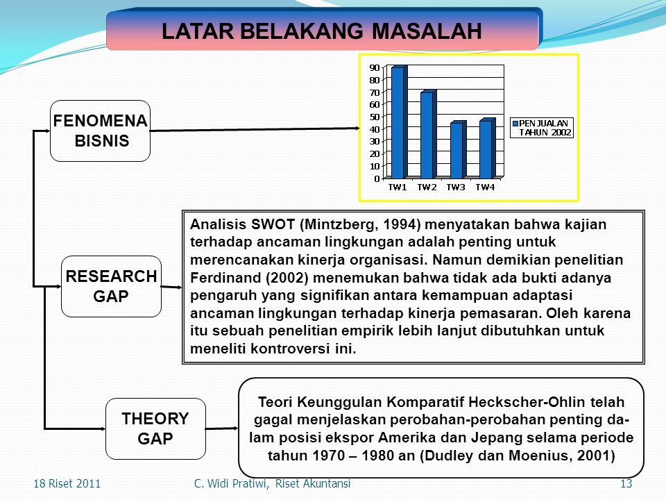 13 FENOMENA BISNIS RESEARCH GAP THEORY GAP Analisis SWOT (Mintzberg, 1994) menyatakan bahwa kajian terhadap ancaman lingkungan adalah penting untuk me