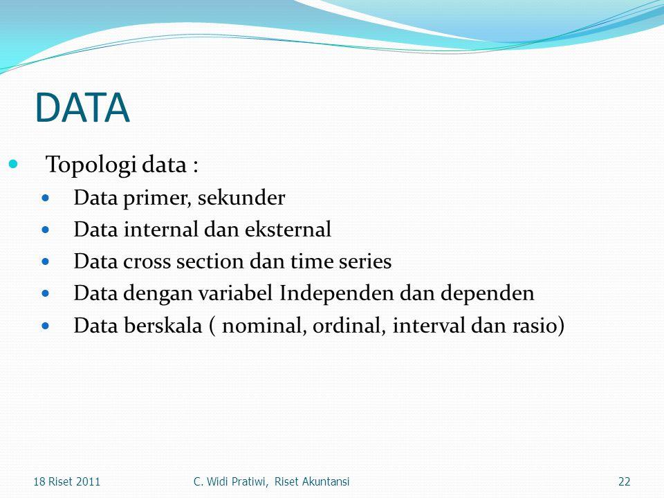DATA Topologi data : Data primer, sekunder Data internal dan eksternal Data cross section dan time series Data dengan variabel Independen dan dependen