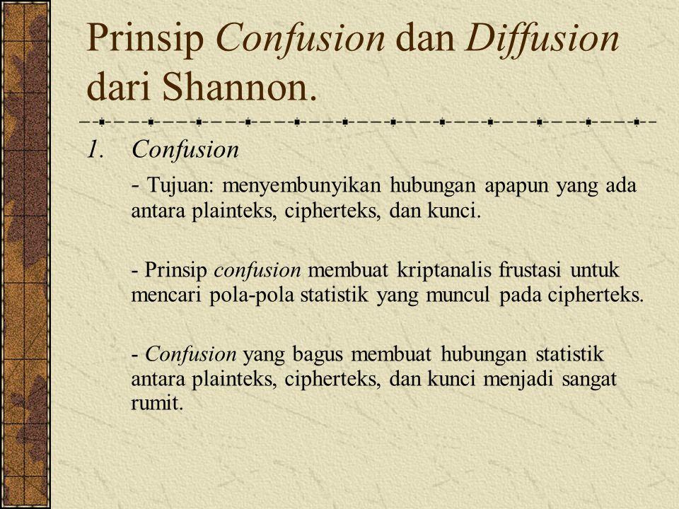 Prinsip Confusion dan Diffusion dari Shannon. 1.Confusion - Tujuan: menyembunyikan hubungan apapun yang ada antara plainteks, cipherteks, dan kunci. -