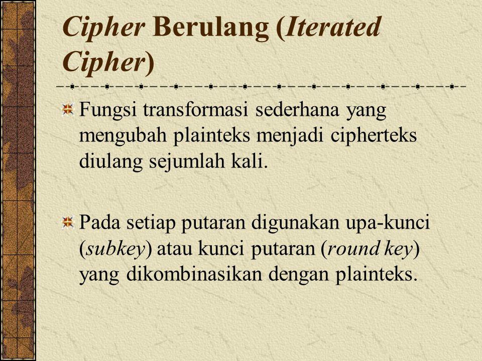 Cipher Berulang (Iterated Cipher) Fungsi transformasi sederhana yang mengubah plainteks menjadi cipherteks diulang sejumlah kali. Pada setiap putaran