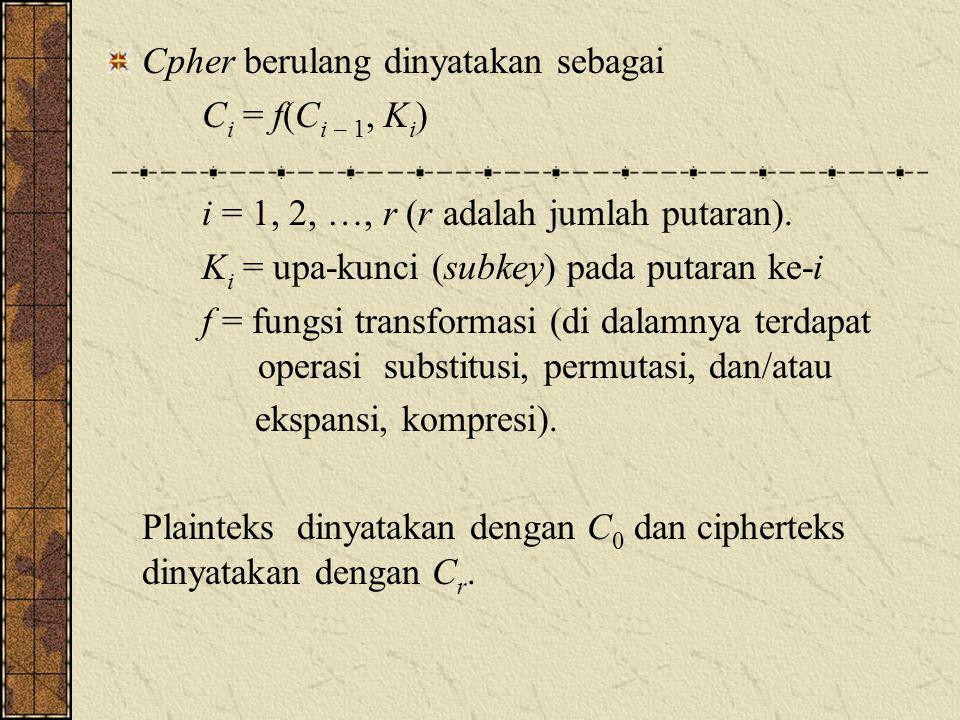 Cpher berulang dinyatakan sebagai C i = f(C i – 1, K i ) i = 1, 2, …, r (r adalah jumlah putaran).