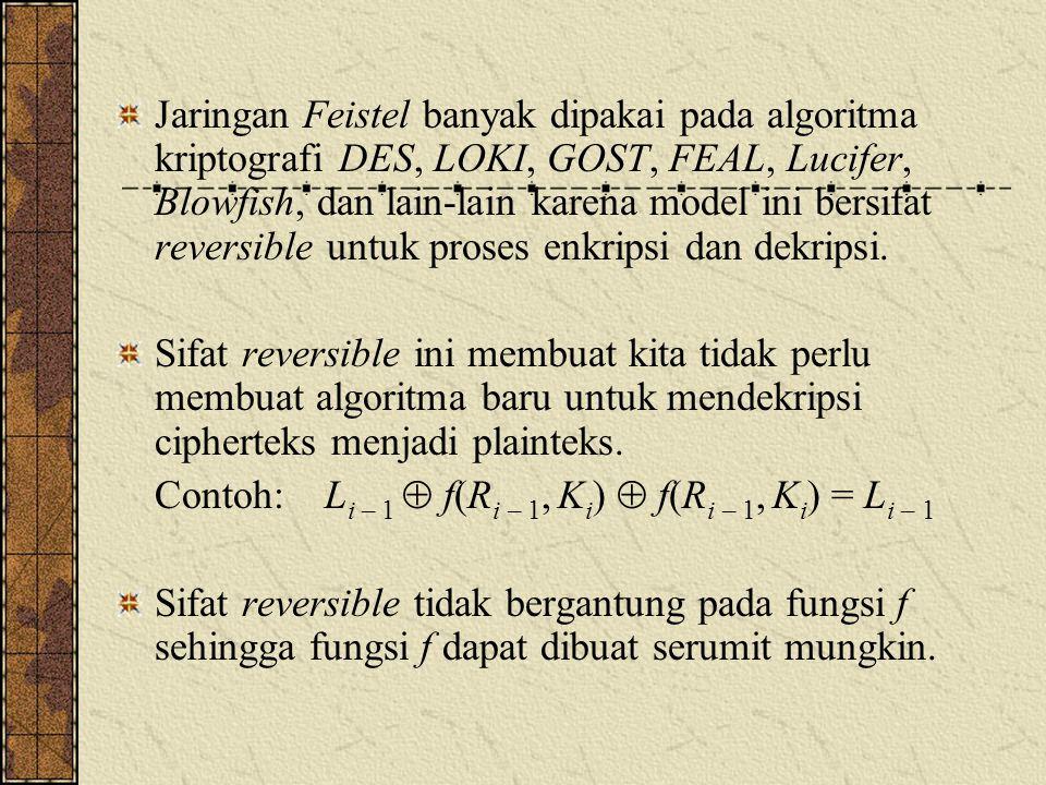 Jaringan Feistel banyak dipakai pada algoritma kriptografi DES, LOKI, GOST, FEAL, Lucifer, Blowfish, dan lain-lain karena model ini bersifat reversible untuk proses enkripsi dan dekripsi.