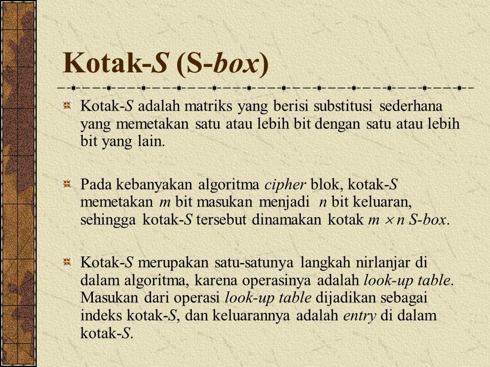 Kotak-S (S-box) Kotak-S adalah matriks yang berisi substitusi sederhana yang memetakan satu atau lebih bit dengan satu atau lebih bit yang lain. Pada