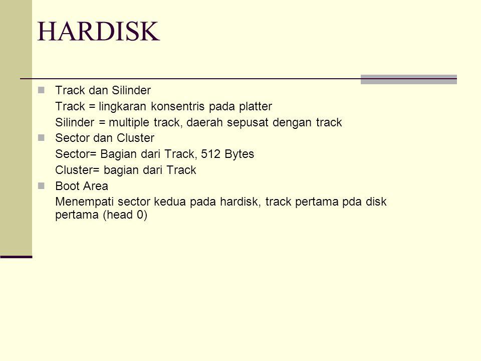 HARDISK Track dan Silinder Track = lingkaran konsentris pada platter Silinder = multiple track, daerah sepusat dengan track Sector dan Cluster Sector= Bagian dari Track, 512 Bytes Cluster= bagian dari Track Boot Area Menempati sector kedua pada hardisk, track pertama pda disk pertama (head 0)