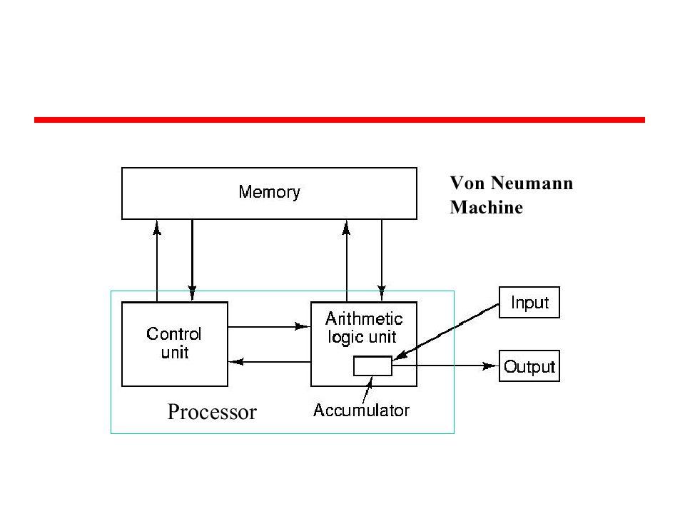 IAS - details  Memory 1000 x 40 bit words  Binary number  2 x 20 bit instructions  Set of registers (storage in CPU)  Memory Buffer Register  Memory Address Register  Instruction Register  Instruction Buffer Register  Program Counter  Accumulator  Multiplier Quotient