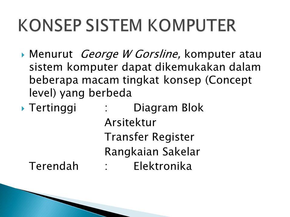  Pada tingkat konsep elektronika, bentuk komputer terdiri atas sejumlah rangkaian komponen elektronika ditambah dgn komponen mekanika, magnetika dan optika.