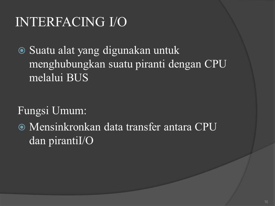 INTERFACING I/O  Suatu alat yang digunakan untuk menghubungkan suatu piranti dengan CPU melalui BUS Fungsi Umum:  Mensinkronkan data transfer antara