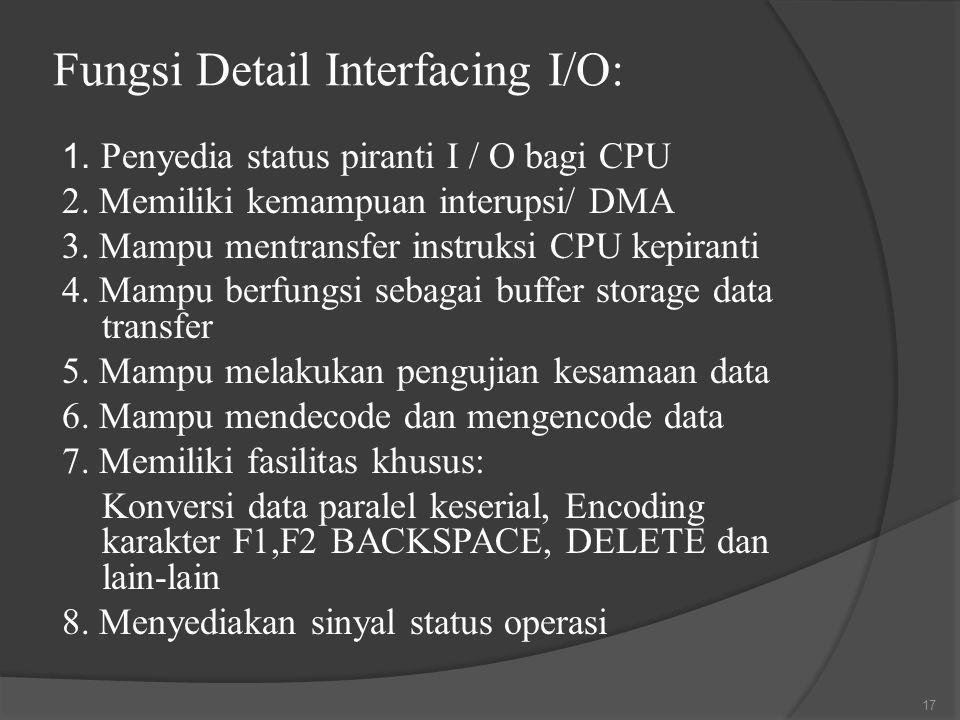 Fungsi Detail Interfacing I/O: 1. Penyedia status piranti I / O bagi CPU 2. Memiliki kemampuan interupsi/ DMA 3. Mampu mentransfer instruksi CPU kepir