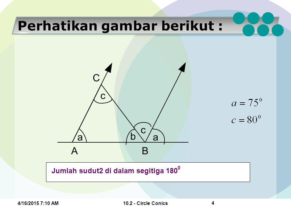 Perhatikan gambar berikut : 10.2 - Circle Conics44/16/2015 7:11 AM 4 Jumlah sudut2 di dalam segitiga 180 0 a a c c b AB C