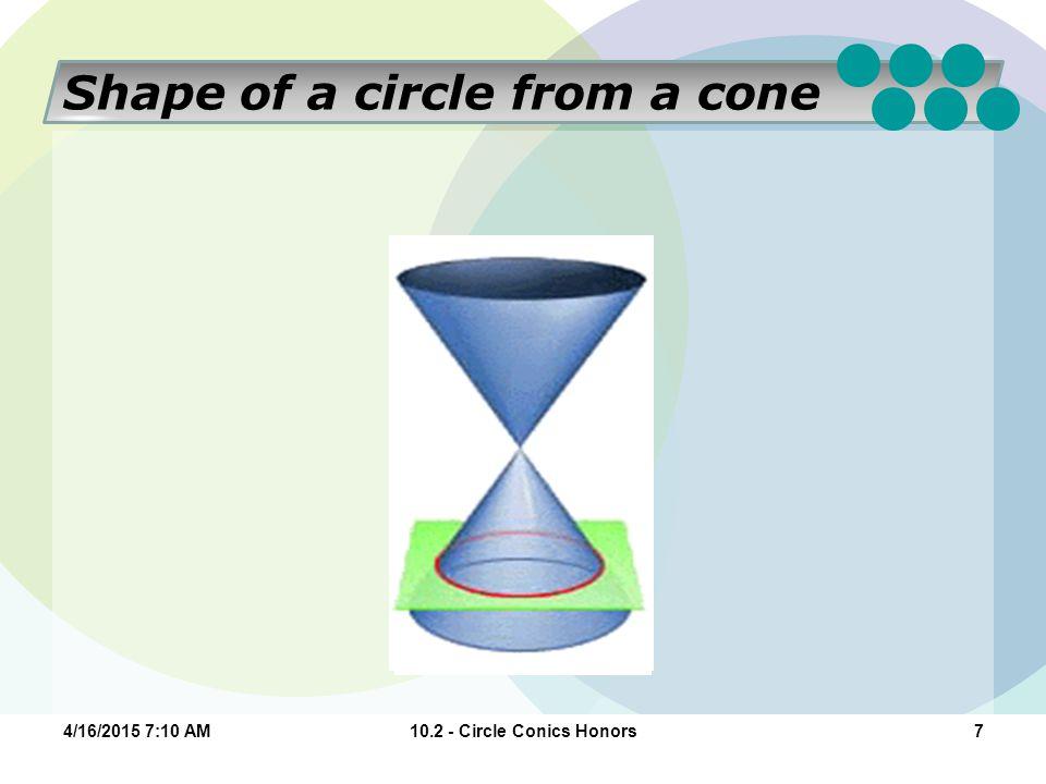 IRISAN KERUCUT 4 Basic Shapes: - circle - ellipse - parabola - hyperbola