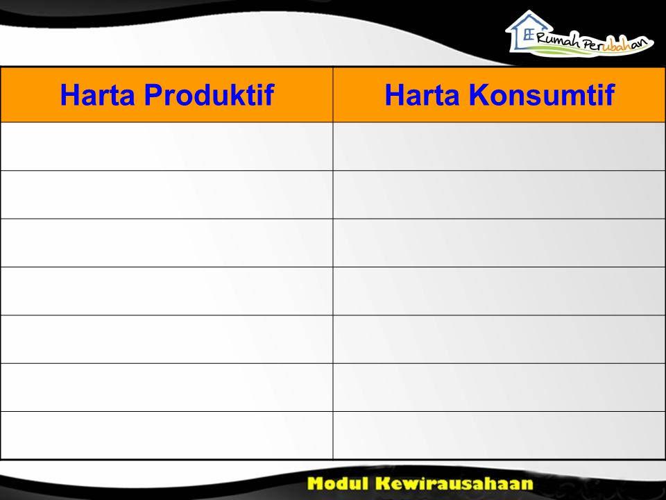 Harta ProduktifHarta Konsumtif