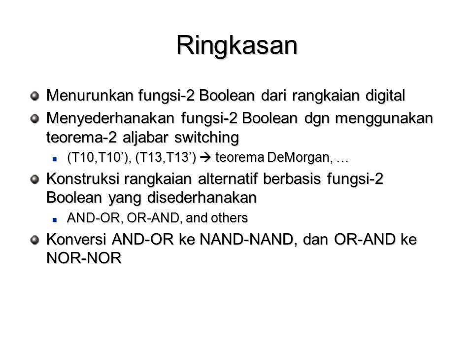Ringkasan Menurunkan fungsi-2 Boolean dari rangkaian digital Menyederhanakan fungsi-2 Boolean dgn menggunakan teorema-2 aljabar switching (T10,T10'), (T13,T13')  teorema DeMorgan, … (T10,T10'), (T13,T13')  teorema DeMorgan, … Konstruksi rangkaian alternatif berbasis fungsi-2 Boolean yang disederhanakan AND-OR, OR-AND, and others AND-OR, OR-AND, and others Konversi AND-OR ke NAND-NAND, dan OR-AND ke NOR-NOR
