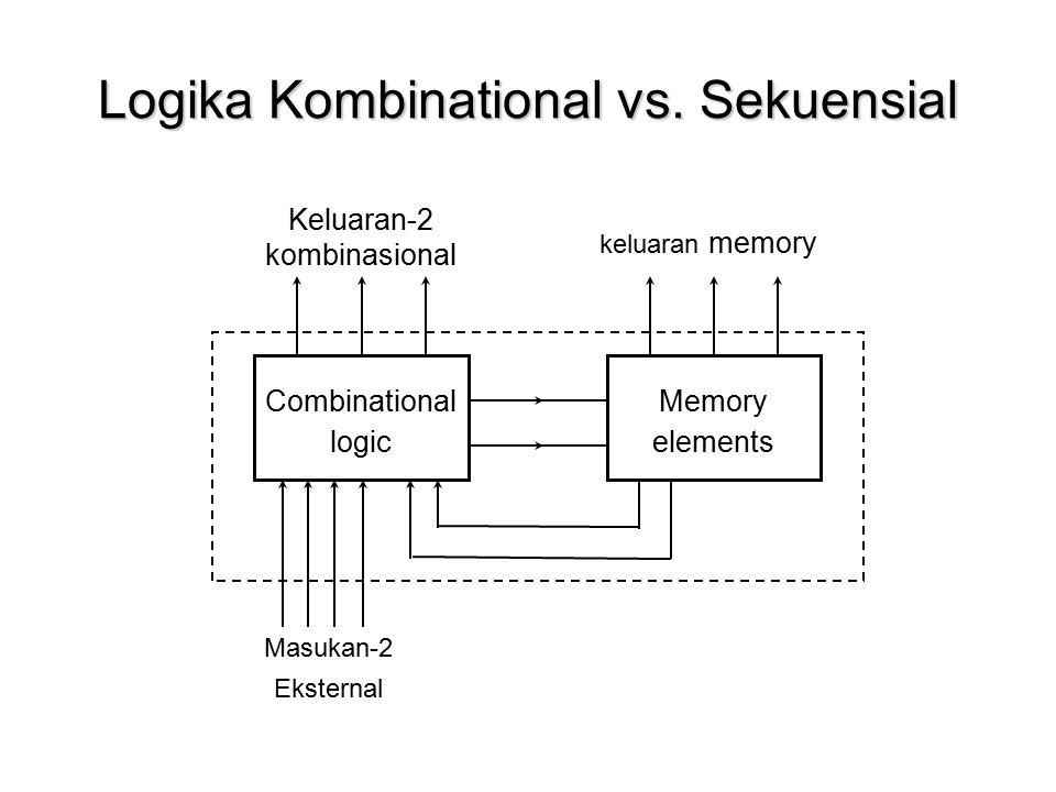 Logika Kombinational vs.