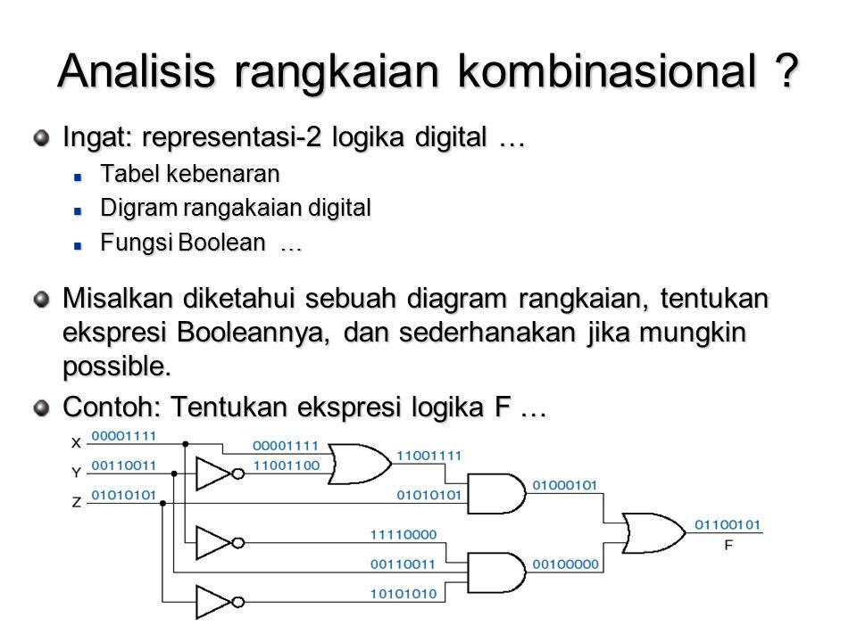 Pendekatan-2 Row X Y Z F 0 0 0 0 0 1 0 0 1 1 2 0 1 0 1 3 0 1 1 0 4 1 0 0 0 5 1 0 1 1 6 1 1 0 0 7 1 1 1 1 Tabel kebenaran Tentukan keluaran-2 setiap gerbang satu per satu.