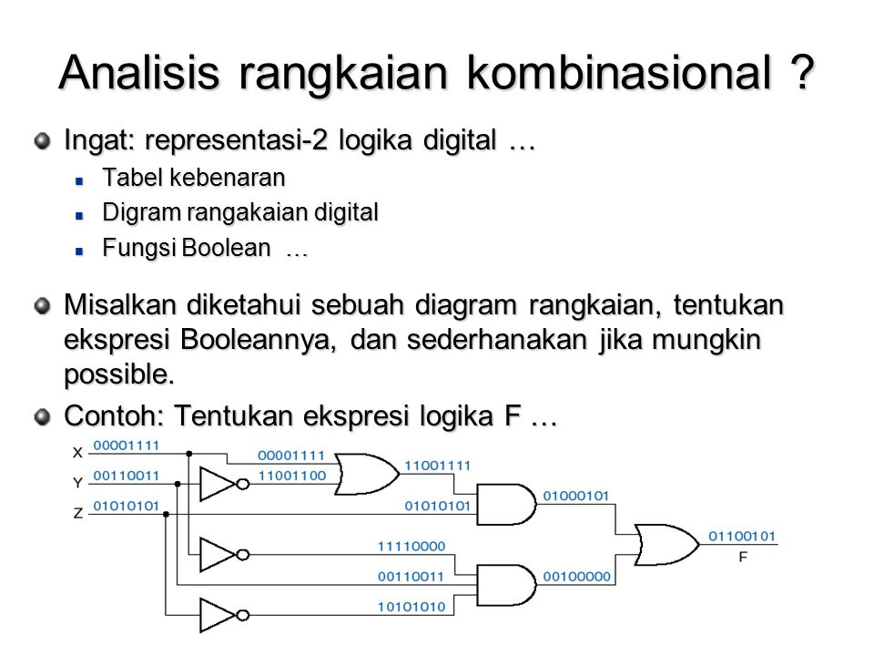Analisis rangkaian kombinasional .