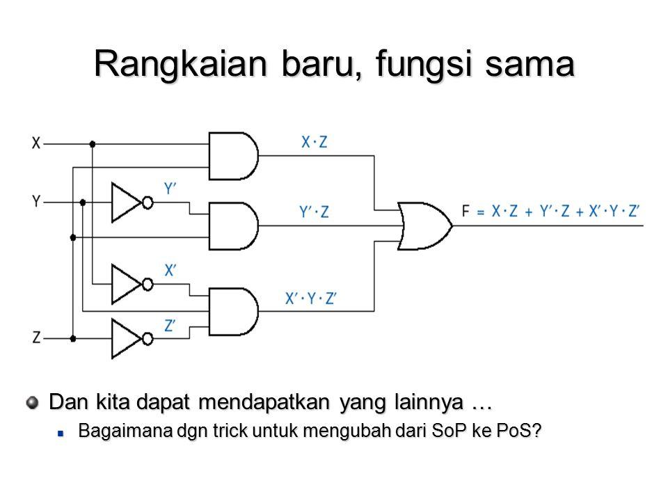 Fungsi logika di jumlahkan ( Add out ) SoP  PoS AND-OR  OR-AND