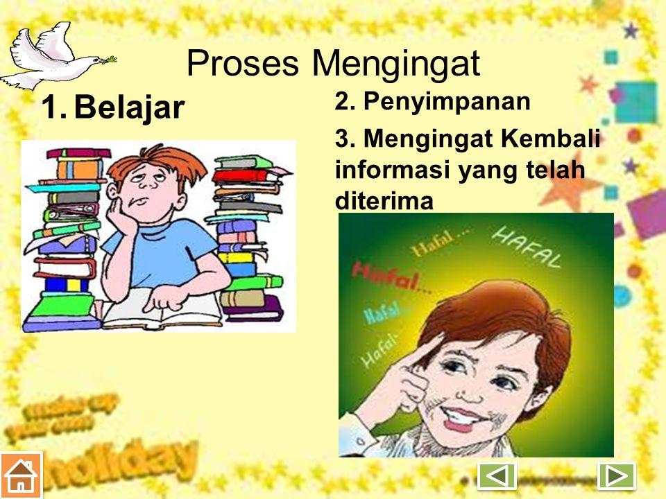 Proses Mengingat 1.Belajar 2. Penyimpanan 3. Mengingat Kembali informasi yang telah diterima