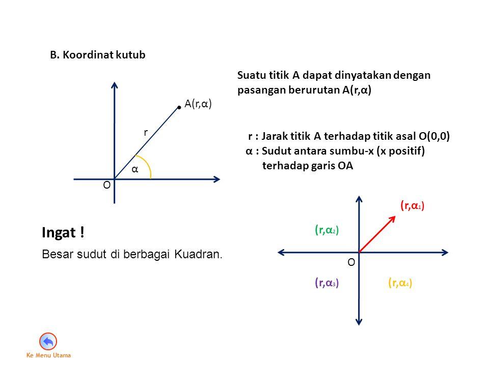 B. Koordinat kutub r O α A(r,α) Suatu titik A dapat dinyatakan dengan pasangan berurutan A(r,α) r : Jarak titik A terhadap titik asal O(0,0) α : Sudut