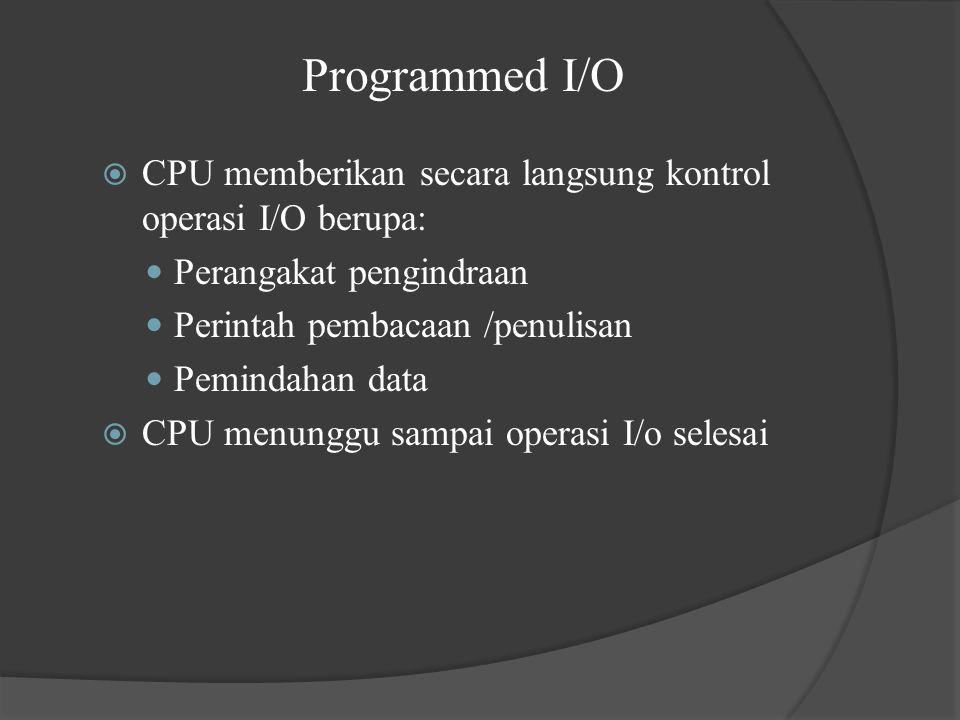 Programmed I/O  CPU memberikan secara langsung kontrol operasi I/O berupa: Perangakat pengindraan Perintah pembacaan /penulisan Pemindahan data  CPU