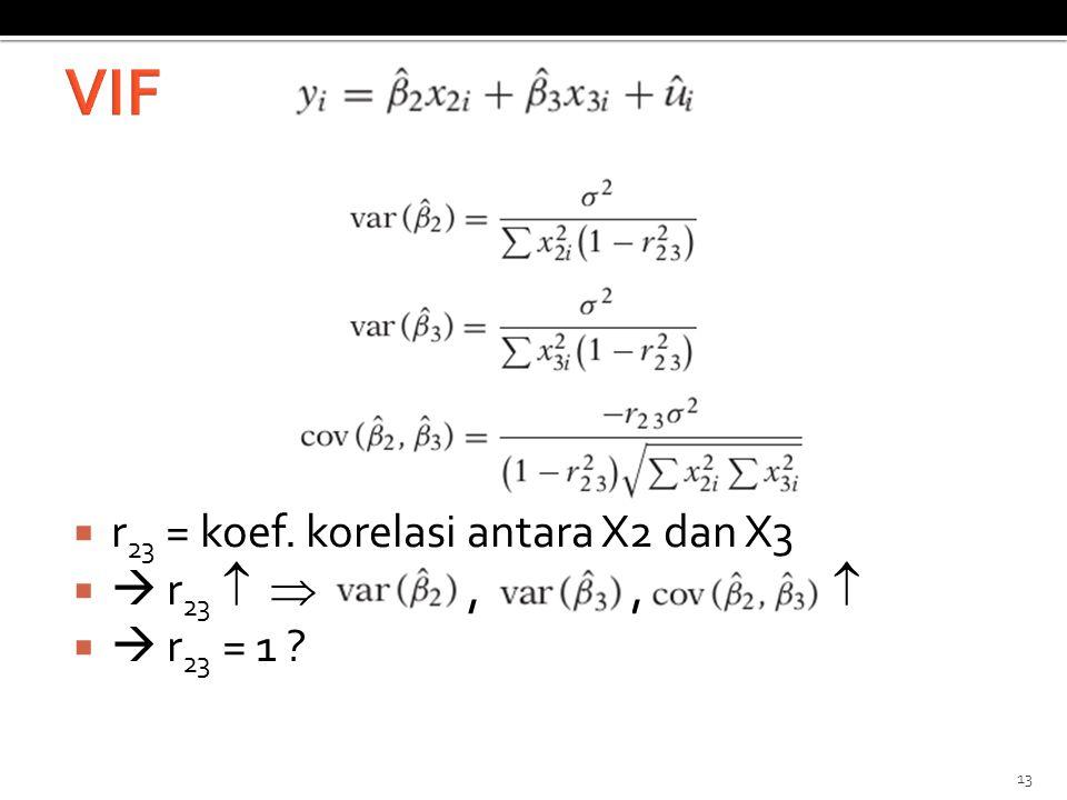  r 23 = koef. korelasi antara X2 dan X3   r 23  ,,    r 23 = 1 13